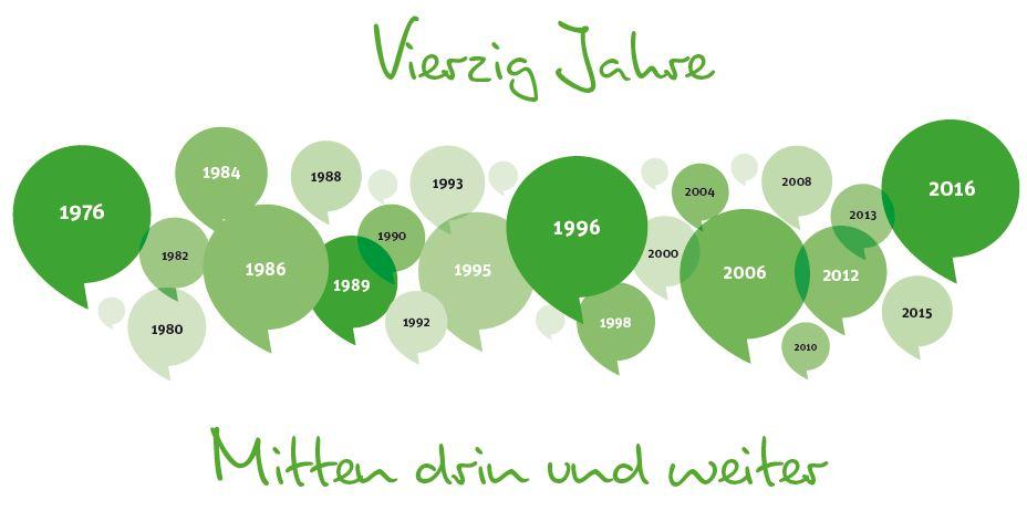 Jubiläums-Design